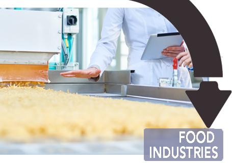 LOGISTICS-WAY-CUSTOMERS-food_industries2