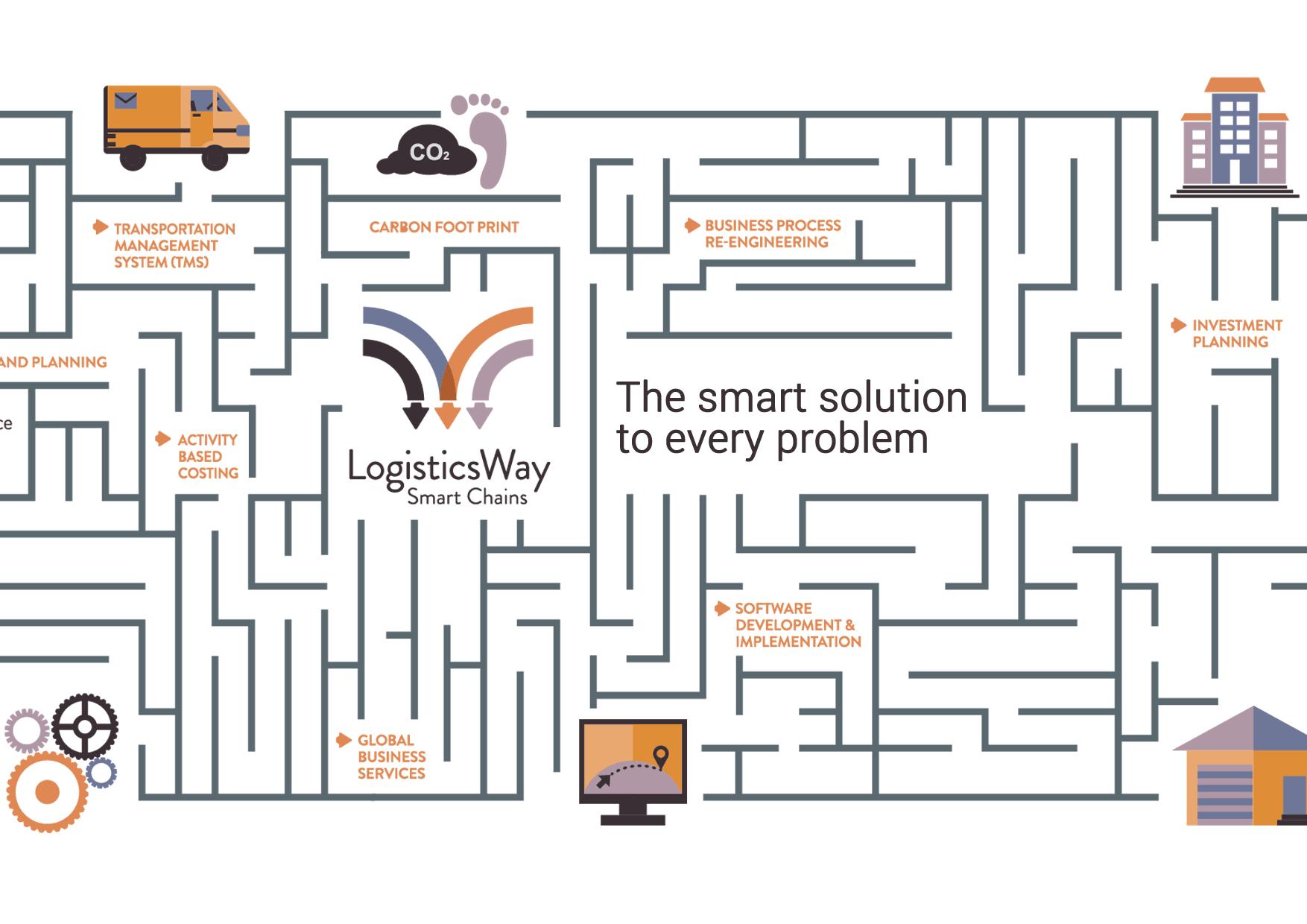 logistics-free-analysis-en